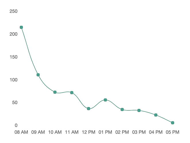 44%20AM