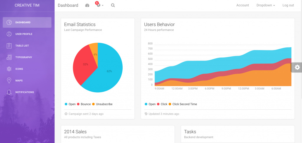 Templates for Dashboard or Admin Interface? - Wappler General